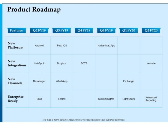 Corporate Fundraising Ideas And Strategies Product Roadmap Ppt Inspiration Design Templates PDF
