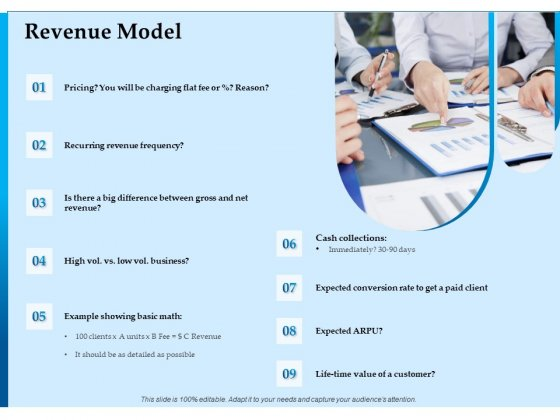 Corporate Fundraising Ideas And Strategies Revenue Model Ppt Diagram Lists PDF
