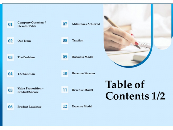 Corporate Fundraising Ideas And Strategies Table Of Contents Revenue Ppt Model Objects PDF