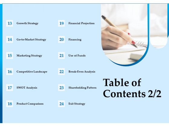 Corporate Fundraising Ideas And Strategies Table Of Contents Strategy Ppt Infographics Objects PDF