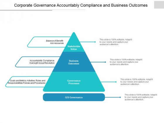 Corporate Governance Accountably Compliance And Business Outcomes Ppt PowerPoint Presentation Model Layout Ideas