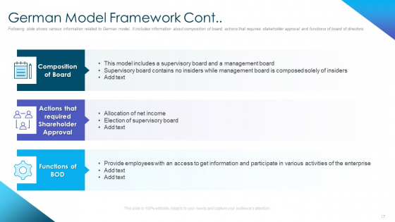 Corporate_Governance_Best_Practices_Ppt_PowerPoint_Presentation_Complete_Deck_With_Slides_Slide_17