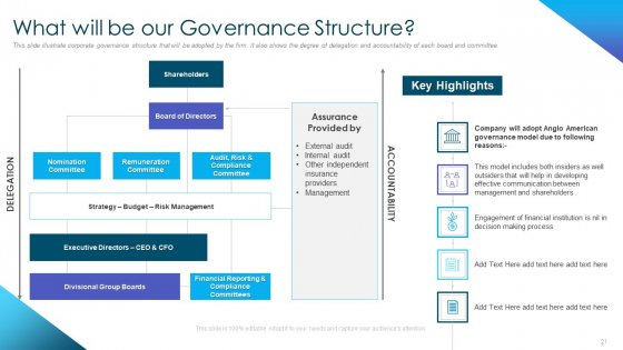 Corporate_Governance_Best_Practices_Ppt_PowerPoint_Presentation_Complete_Deck_With_Slides_Slide_21
