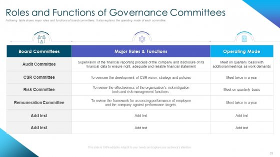 Corporate_Governance_Best_Practices_Ppt_PowerPoint_Presentation_Complete_Deck_With_Slides_Slide_23