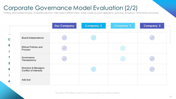 Corporate_Governance_Best_Practices_Ppt_PowerPoint_Presentation_Complete_Deck_With_Slides_Slide_29