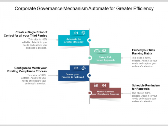 Corporate Governance Mechanism Automate For Greater Efficiency Ppt Powerpoint Presentation Pictures Infographics