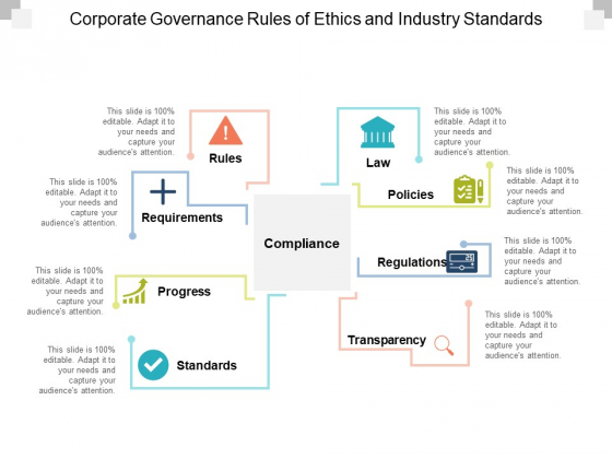 Corporate Governance Rules Of Ethics And Industry Standards Ppt Powerpoint Presentation Infographic Template Deck