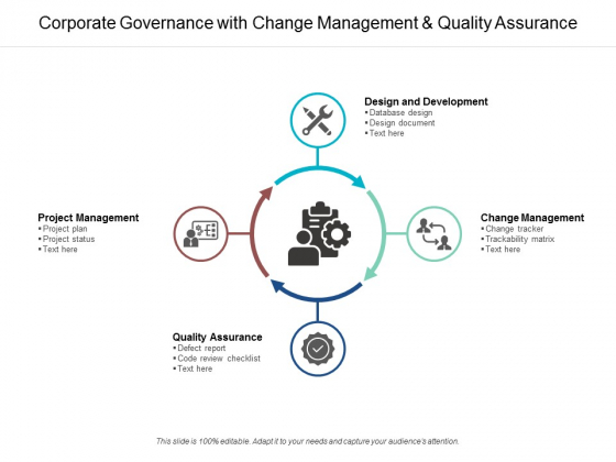 Corporate Governance With Change Management And Quality Assurance Ppt PowerPoint Presentation Good