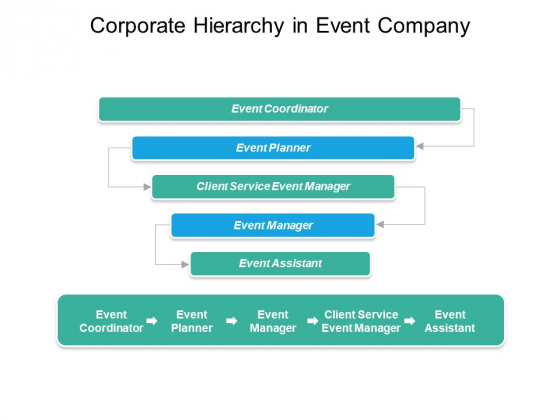 Corporate Hierarchy In Event Company Ppt PowerPoint Presentation Infographics Themes