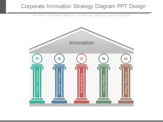 Corporate Innovation Strategy Diagram Ppt Design