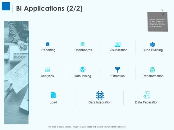 Corporate Intelligence Business Analysis BI Applications Load Ppt Pictures Rules PDF