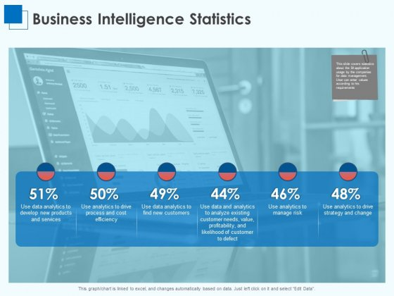 Corporate Intelligence Business Analysis Business Intelligence Statistics Ppt Inspiration Show PDF