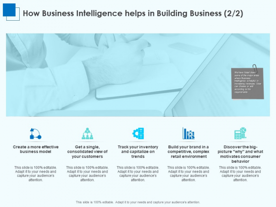 Corporate Intelligence Business Analysis How Business Intelligence Helps In Building Themes PDF