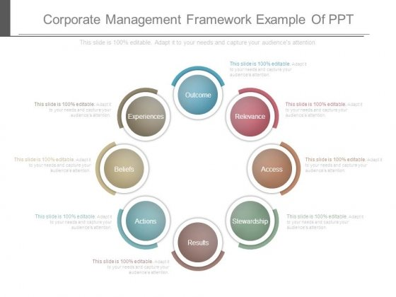 Corporate Management Framework Example Of Ppt
