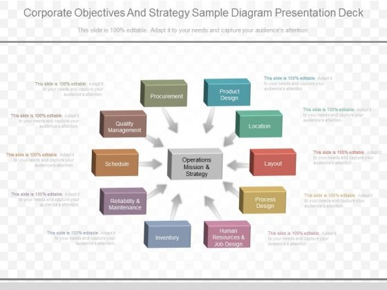 Corporate Objectives And Strategy Sample Diagram Presentation Deck