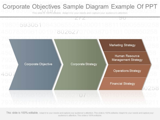 Corporate Objectives Sample Diagram Example Of Ppt