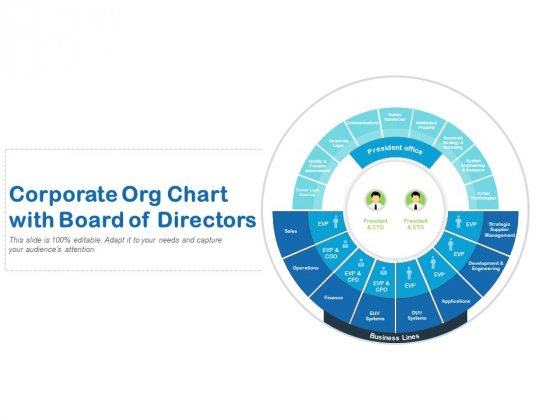 Corporate Org Chart With Board Of Directors Ppt PowerPoint Presentation Pictures Maker