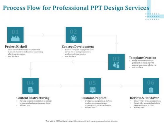Corporate PPT Design Process Flow For Professional PPT Design Services Microsoft PDF