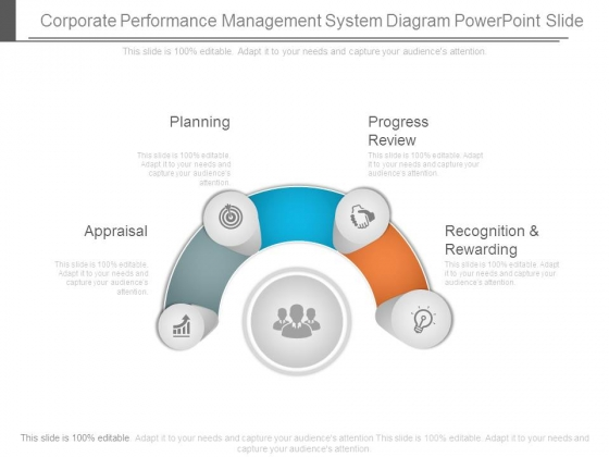 Corporate Performance Management System Diagram Powerpoint Slide