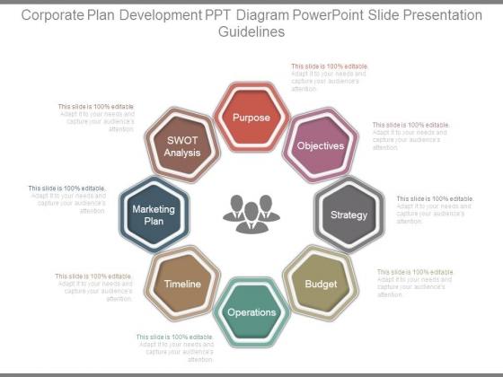 Corporate Plan Development Ppt Diagram Powerpoint Slide Presentation Guidelines