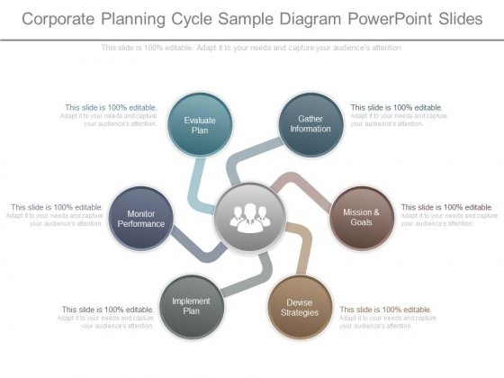 corporate planning cycle sample diagram powerpoint slides