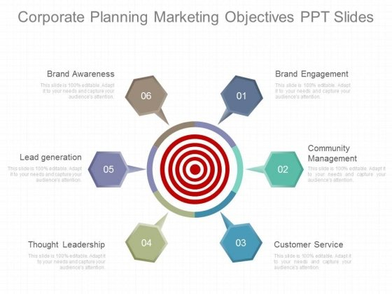 Corporate Planning Marketing Objectives Ppt Slides
