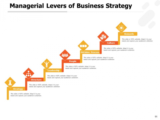 Corporate_Profitability_Levers_Leadership_Customer_Strategy_Ppt_PowerPoint_Presentation_Complete_Deck_Slide_11