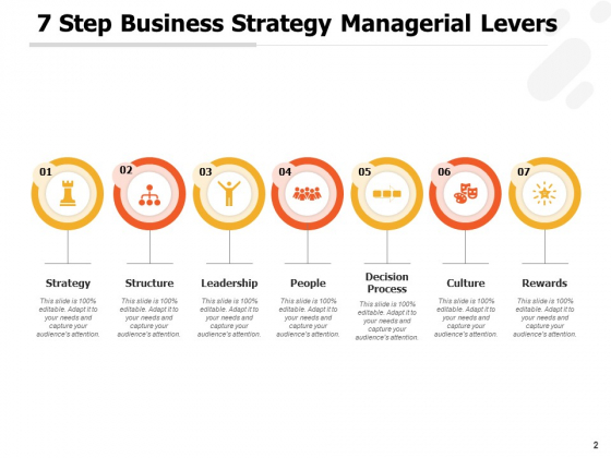 Corporate_Profitability_Levers_Leadership_Customer_Strategy_Ppt_PowerPoint_Presentation_Complete_Deck_Slide_2