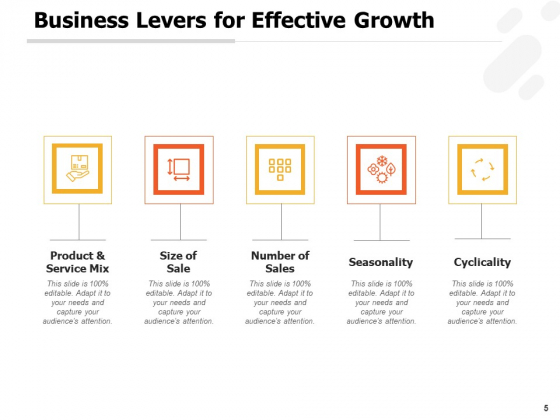 Corporate_Profitability_Levers_Leadership_Customer_Strategy_Ppt_PowerPoint_Presentation_Complete_Deck_Slide_5