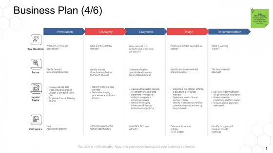 Corporate Regulation Business Plan Tasks Ppt Inspiration Clipart Images PDF