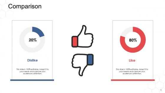 Corporate Regulation Comparison Ppt Slides Infographics PDF