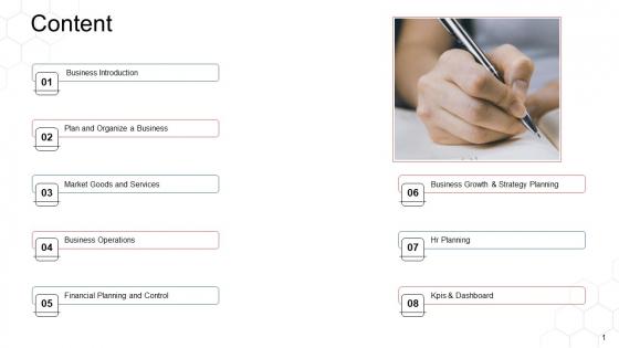 Corporate Regulation Content Ppt Summary Graphics Template PDF