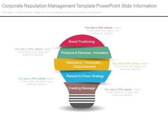 Corporate Reputation Management Template Powerpoint Slide