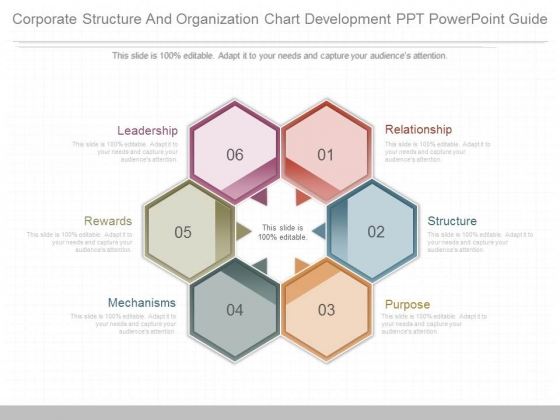 Corporate Structure And Organization Chart Development Ppt Powerpoint Guide