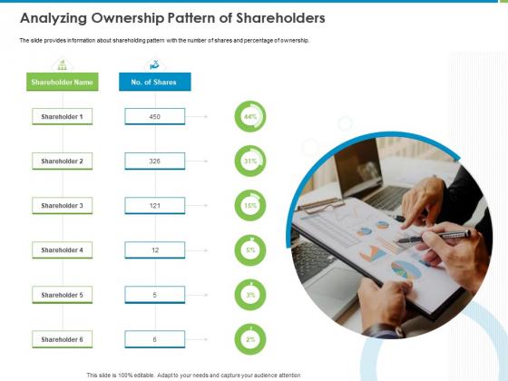Corporate Turnaround Strategies Analyzing Ownership Pattern Of Shareholders Inspiration PDF