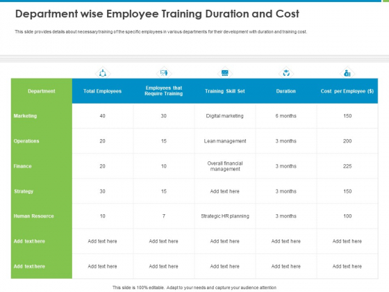 Corporate Turnaround Strategies Department Wise Employee Training Duration And Cost Professional PDF