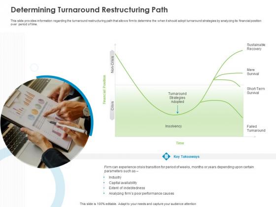 Corporate Turnaround Strategies Determining Turnaround Restructuring Path Clipart PDF