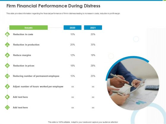 Corporate Turnaround Strategies Firm Financial Performance During Distress Download PDF