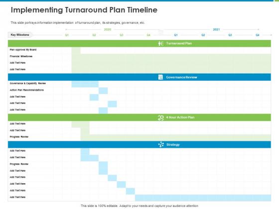 Corporate Turnaround Strategies Implementing Turnaround Plan Timeline Template PDF
