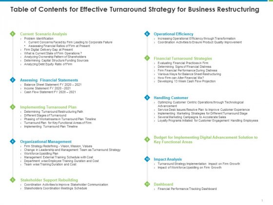 Corporate Turnaround Strategies Table Of Contents For Effective Turnaround Strategy For Business Restructuring Designs PDF