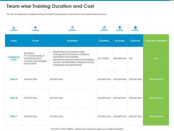 Corporate Turnaround Strategies Team Wise Training Duration And Cost Elements PDF
