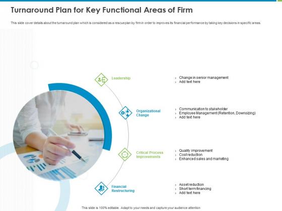 Corporate Turnaround Strategies Turnaround Plan For Key Functional Areas Of Firm Diagrams PDF