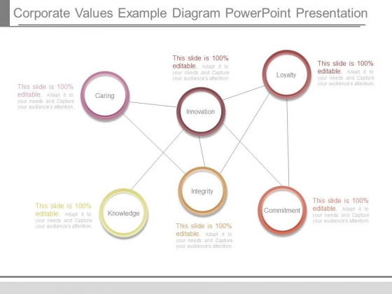 Corporate Values Example Diagram Powerpoint Presentation
