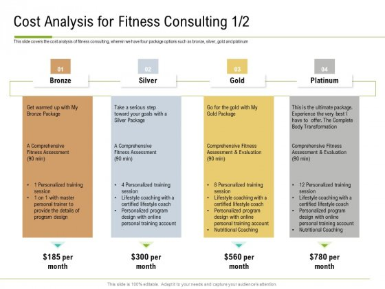 Corporate Wellness Consultant Cost Analysis For Fitness Consulting Gold Slides PDF