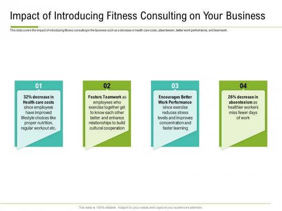 Corporate Wellness Consultant Impact Of Introducing Fitness Consulting On Your Business Slides PDF