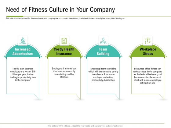 Corporate Wellness Consultant Need Of Fitness Culture In Your Company Structure PDF