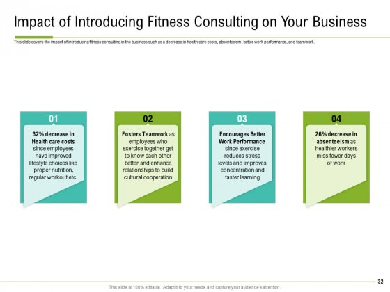 Corporate_Wellness_Consultant_Ppt_PowerPoint_Presentation_Complete_Deck_With_Slides_Slide_32