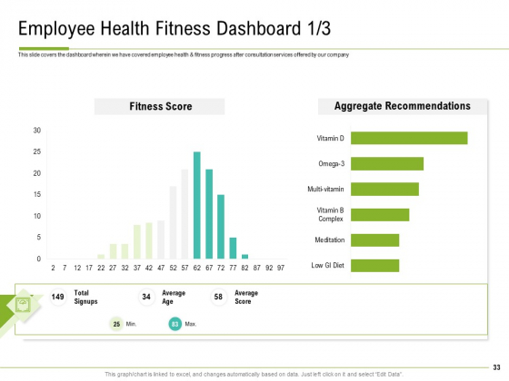 Corporate_Wellness_Consultant_Ppt_PowerPoint_Presentation_Complete_Deck_With_Slides_Slide_33