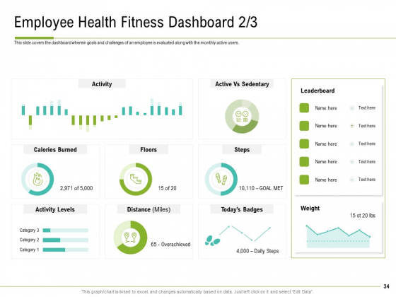 Corporate_Wellness_Consultant_Ppt_PowerPoint_Presentation_Complete_Deck_With_Slides_Slide_34