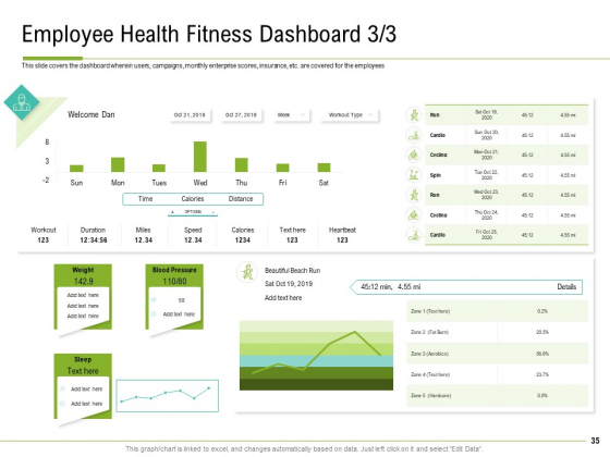 Corporate_Wellness_Consultant_Ppt_PowerPoint_Presentation_Complete_Deck_With_Slides_Slide_35
